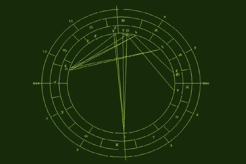 Точно определяне на началото на календарната система
