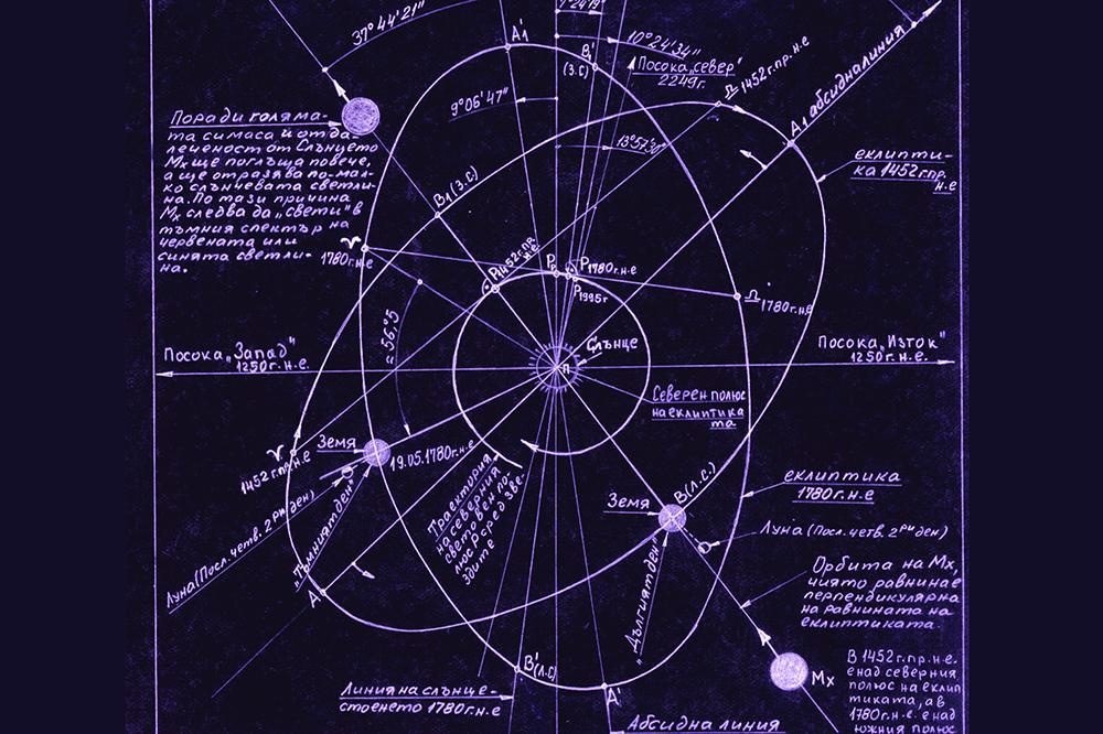 """И все пак """"десетата планета"""" трябва да я има"""