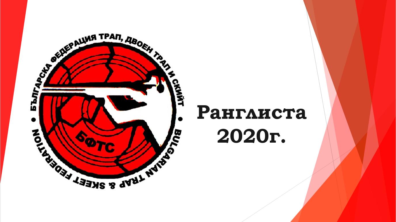 Ранглиста на Българската федерация по трап, двоен трап и скийт за 2020г.