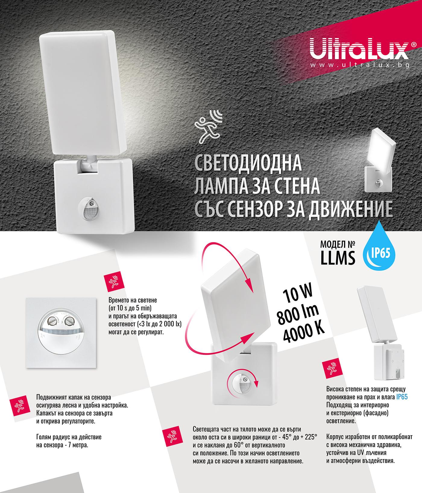 LED лампа за стена със сензор за движение