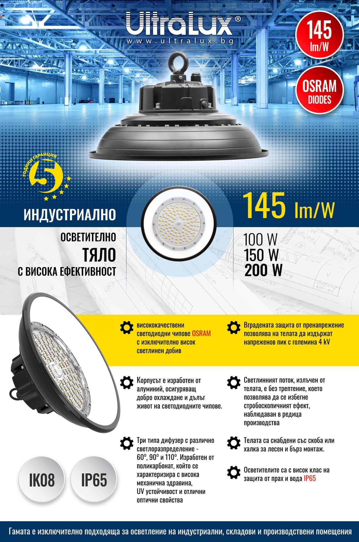 индустрилано LED осветително тяло