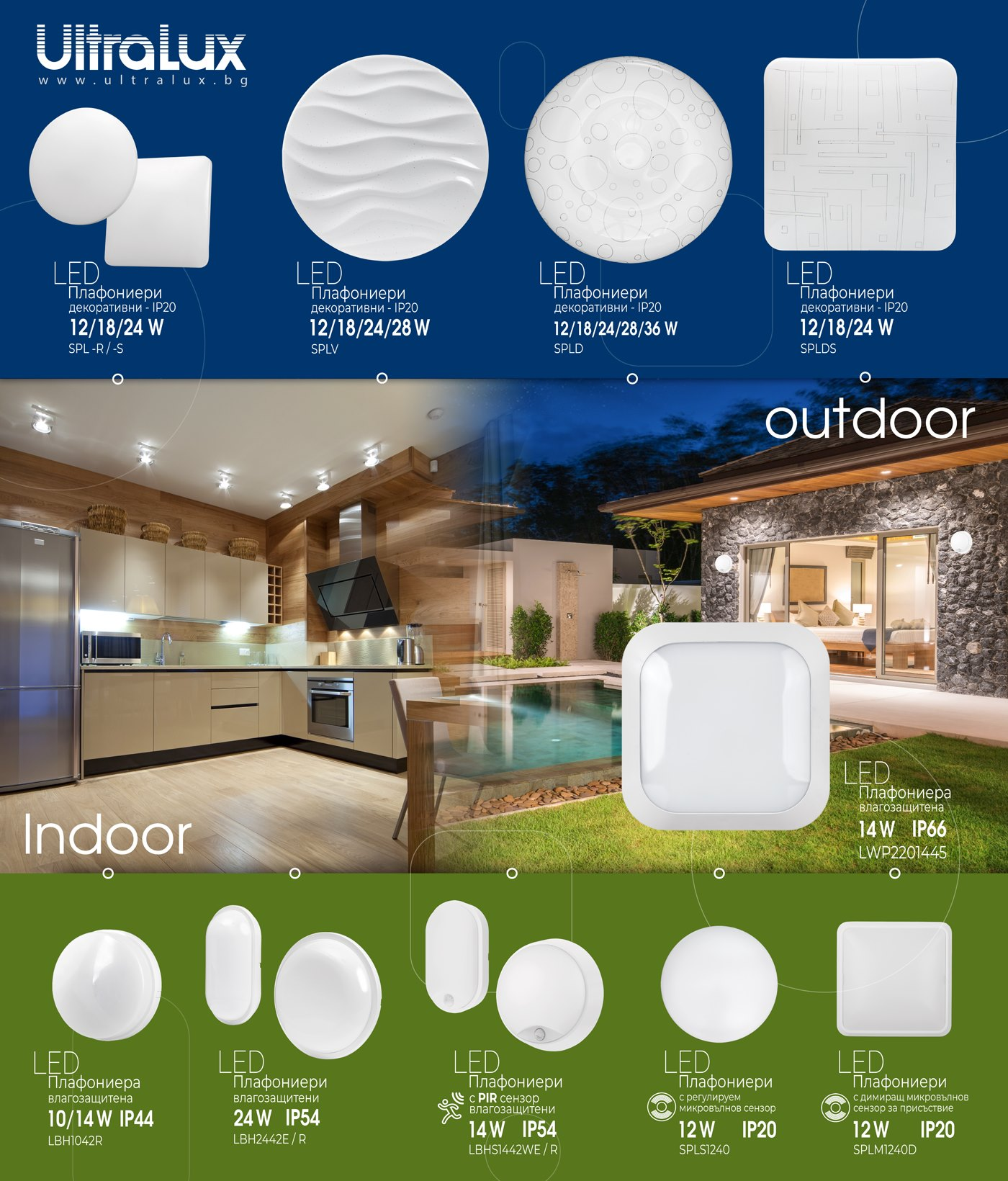 LED плафониери с различно приложение